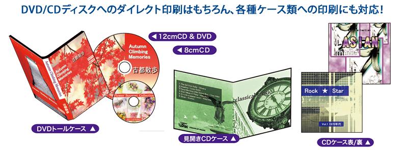canon らくちん cd ダイレクト プリント ダウンロード
